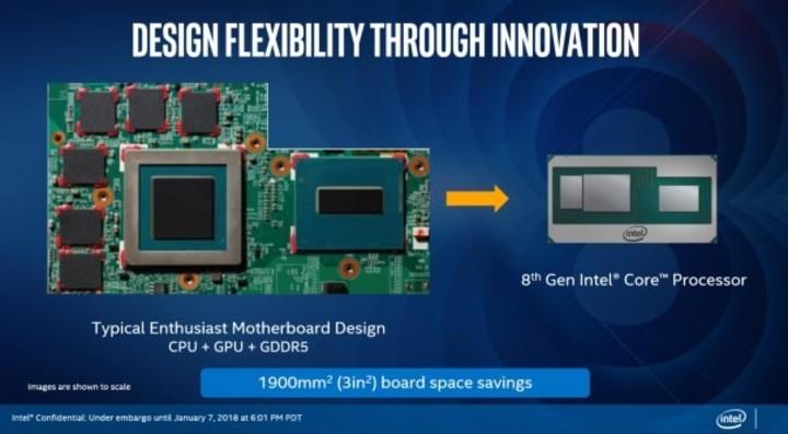 La solución de Intel: sobre la izquierda, una configuración tradicional. Sobre la derecha, video y procesador con su RAM en un sólo lugar