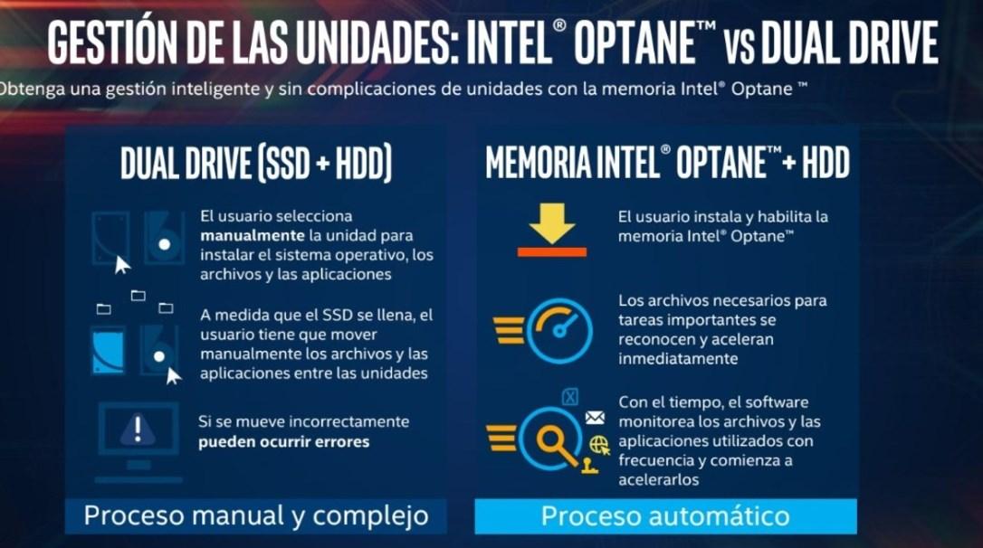 Configuraciones actuales: SSD + HDD, Optane + HDD.