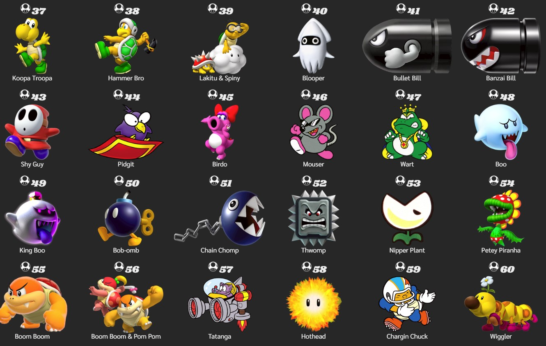 Todos los espíritus de Super Smash Bros. fueron compilados en una web hecha por fans: imperdible y muy útil