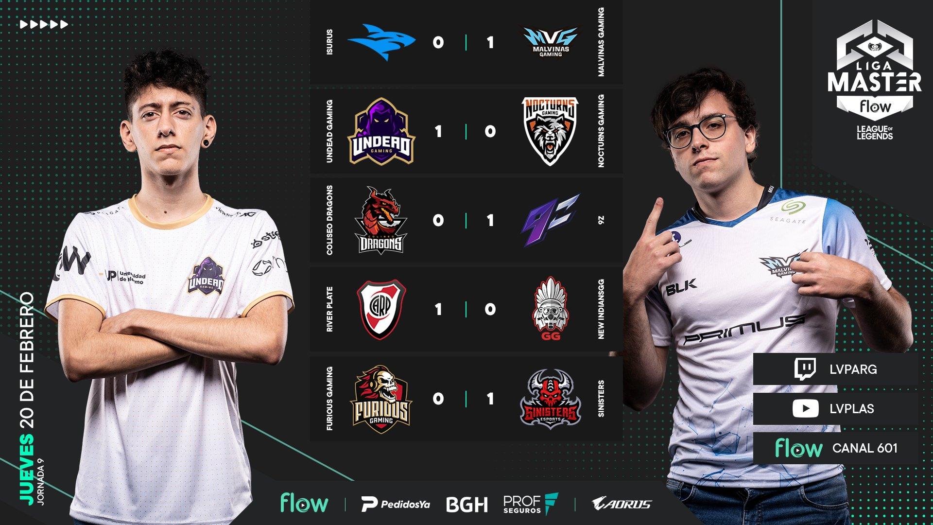 Liga Máster Flow 2020 de League of Legends: tres punteros en un torneo cada vez más parejo