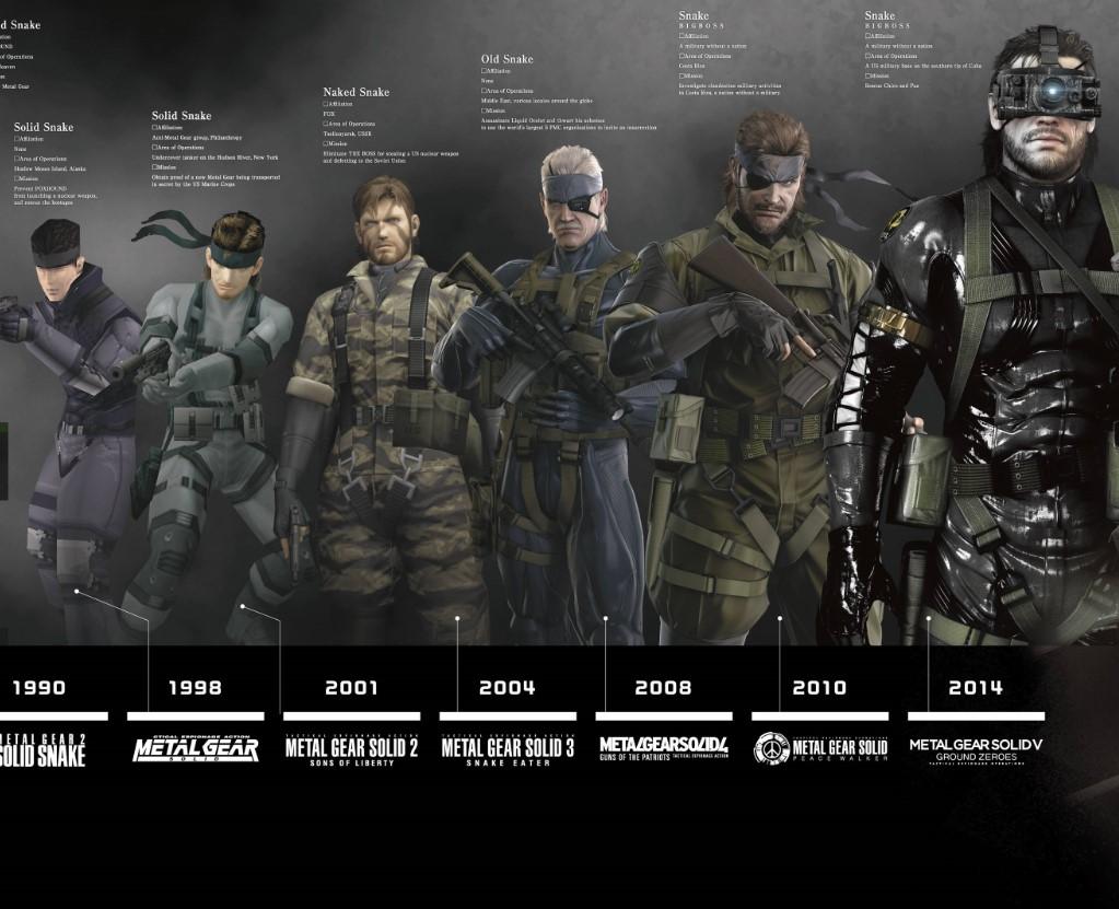 Sony quiere comprar la franquicia de Metal Gear a Konami: ¿vuelve Hideo Kojima al juego que lo catapultó a la fama?