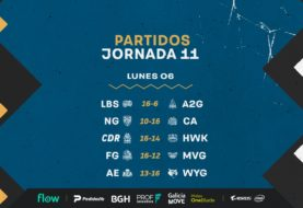 Unity League Flow: el CS:GO argentino comienza a palpitar los playoffs