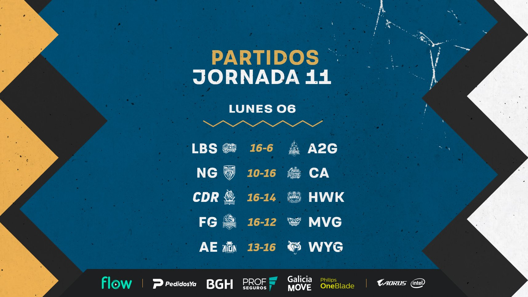 Unity League Flow: el CS:GO argentino comienza a palpitar los playoffs