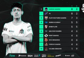Liga Master Flow 2020 de League of Legends: Undead Gaming y 9Z no se dan tregua en el Clausura 2020