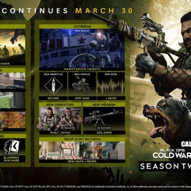 Los cambios que trae la nueva actualización de Call of Duty Black Ops: Cold War Temporada 2