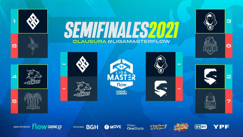 Globant Emerald y Ualá New Pampas abren las semifinales de la Liga Master Flow
