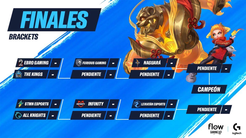 Lolcito Salvaje Abierto: quiénes son los ocho clasificados a la gran final latinoamericana