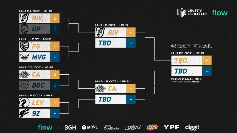 Unity League Flow define al último de los semifinalistas